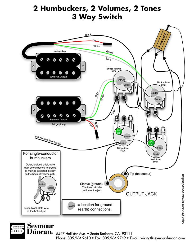 Berühmt Jacksons Gitarren Schaltpläne Zeitgenössisch - Die Besten ...
